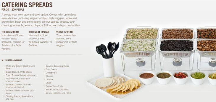 Chipotle Catering - Glo Abroad